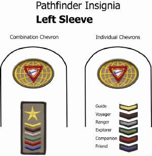 Pathfinder Uniform